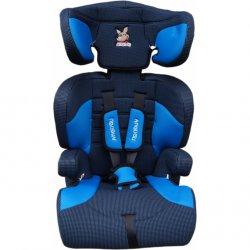 Autosedačka 9-36kg, modro-modrá ANGUGU